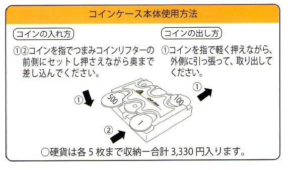 ミヤモト・コインケース